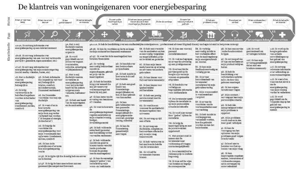 Klantreis Vereniging Nederlandse Gemeenten